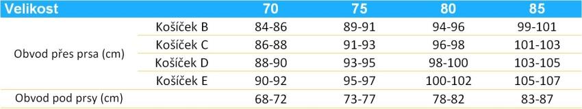 Litex-podprsenky-damske-plavky-tabulka-velikosti-2
